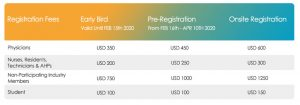 registration-price-table